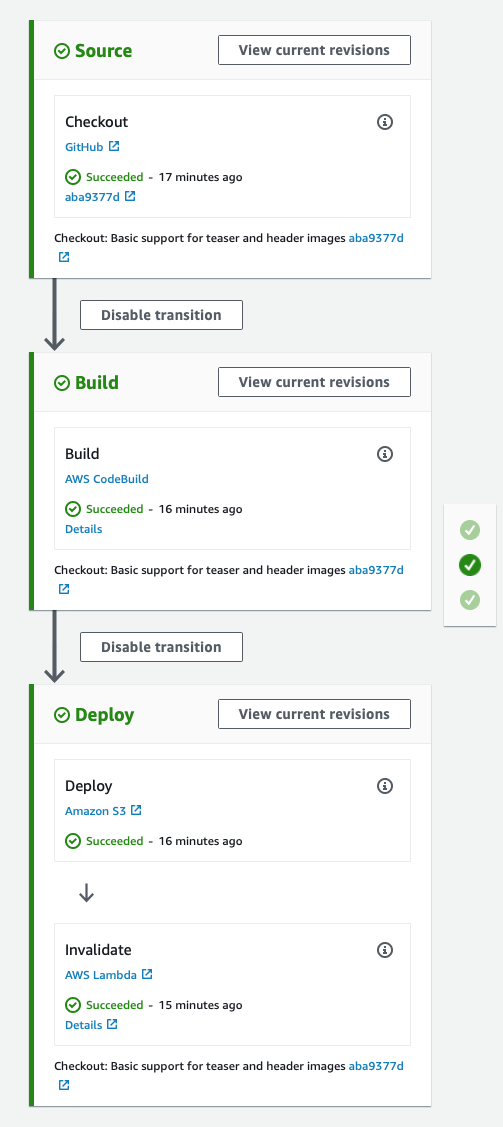 A Build Pipeline for Jekyll Sites | Scratchpad