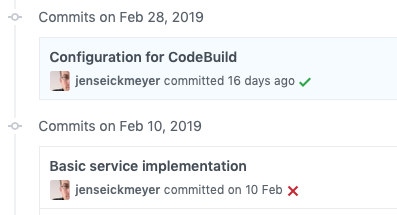 Commit Status in GitHub